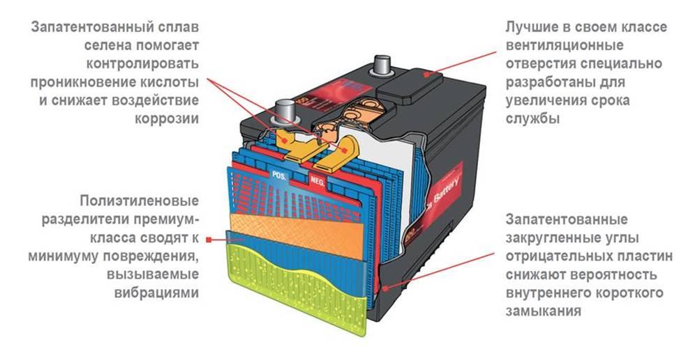 аккумулятор - схема